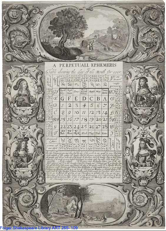 Perpetual calendar surrounded by allegorical scenes